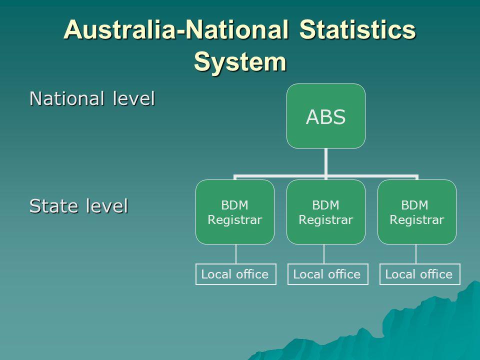 Australia-National Statistics System