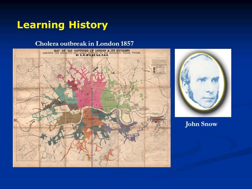Learning History Cholera outbreak in London 1857 John Snow