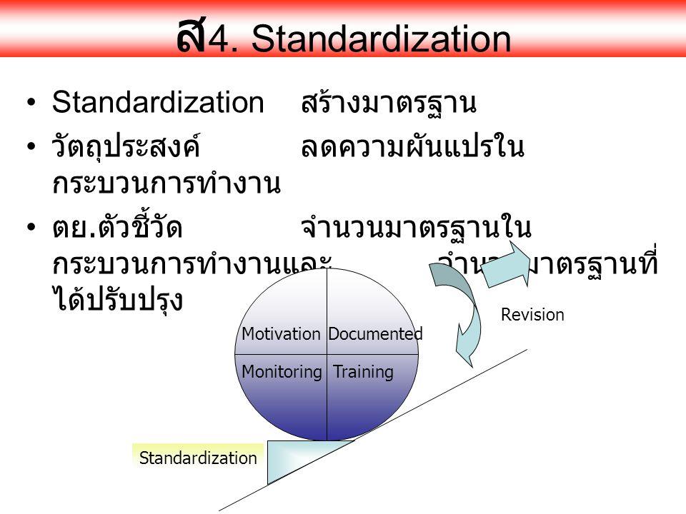 ส4. Standardization Standardization สร้างมาตรฐาน
