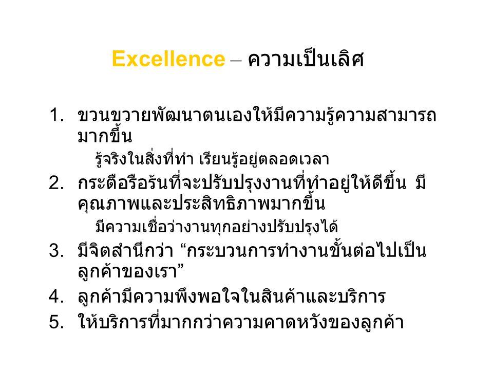 Excellence – ความเป็นเลิศ