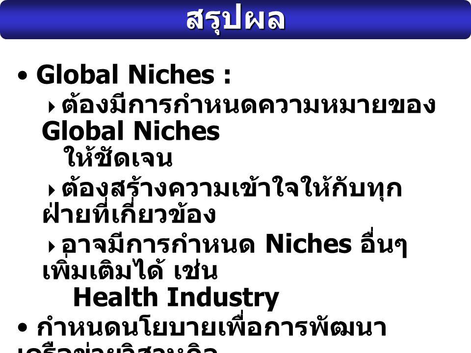 สรุปผล Global Niches : ต้องมีการกำหนดความหมายของ Global Niches ให้ชัดเจน. ต้องสร้างความเข้าใจให้กับทุกฝ่ายที่เกี่ยวข้อง.