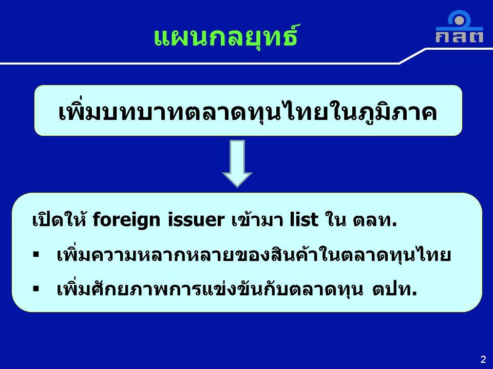 เพิ่มบทบาทตลาดทุนไทยในภูมิภาค