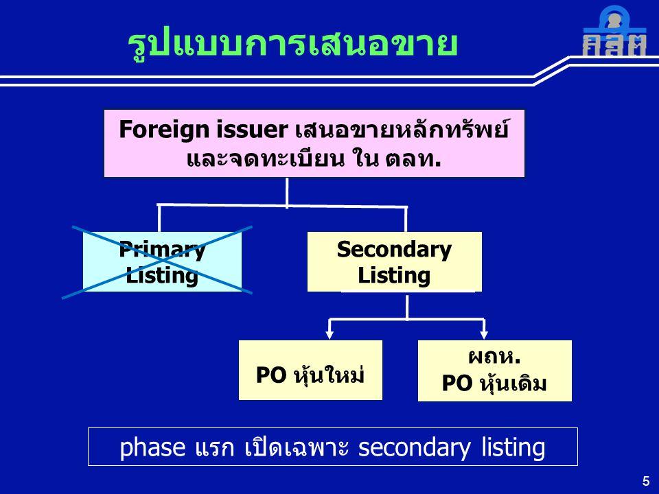 Foreign issuer เสนอขายหลักทรัพย์ และจดทะเบียน ใน ตลท.