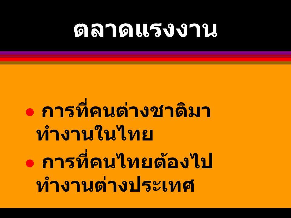 ตลาดแรงงาน การที่คนต่างชาติมาทำงานในไทย