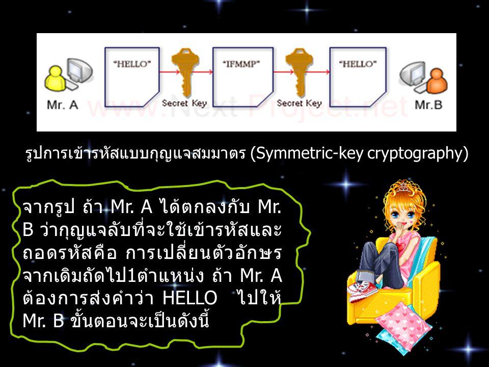 รูปการเข้ารหัสแบบกุญแจสมมาตร (Symmetric-key cryptography)