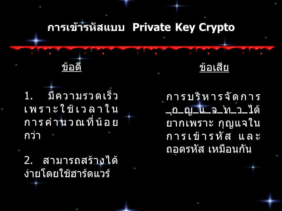 การเข้ารหัสแบบ Private Key Crypto