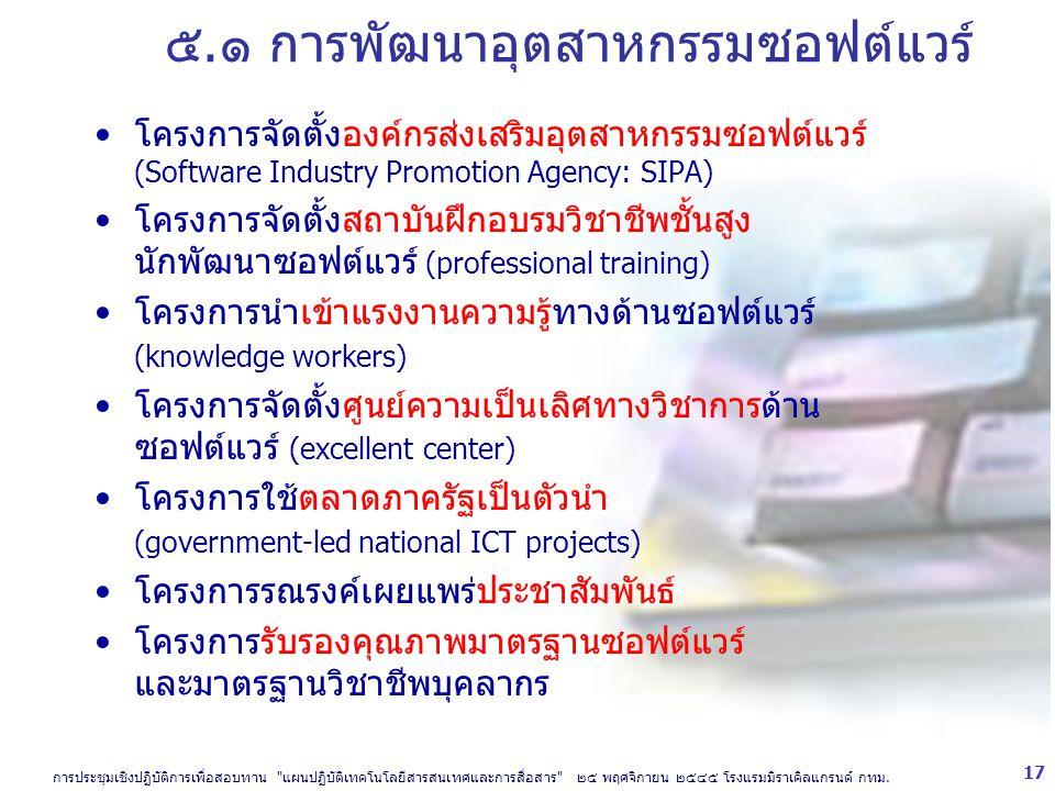 ๕.๑ การพัฒนาอุตสาหกรรมซอฟต์แวร์