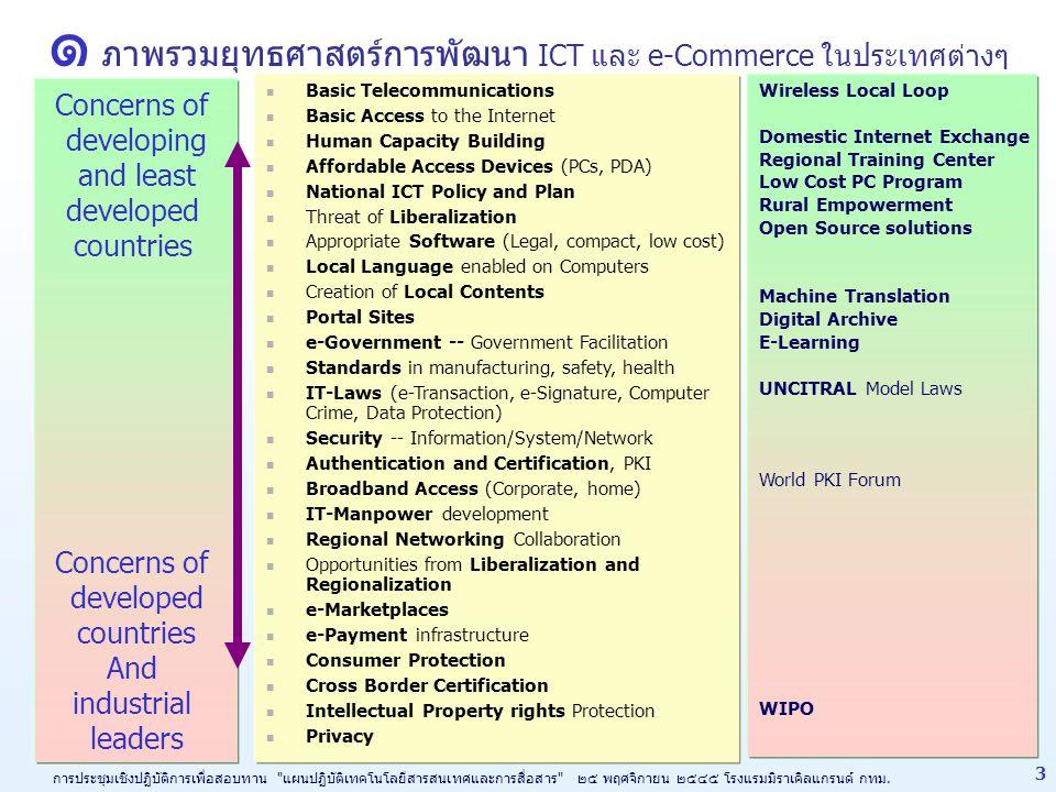 ๑ ภาพรวมยุทธศาสตร์การพัฒนา ICT และ e-Commerce ในประเทศต่างๆ