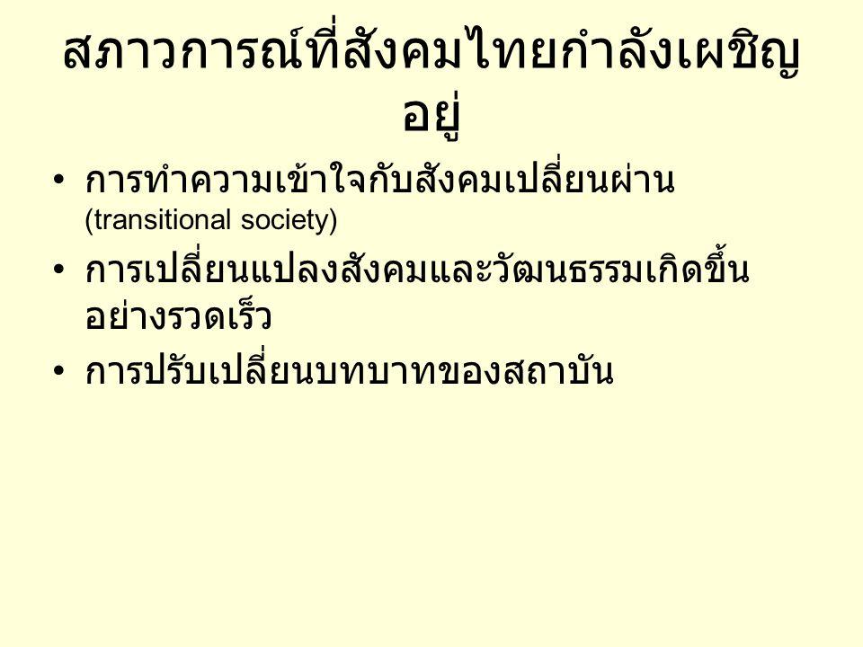 สภาวการณ์ที่สังคมไทยกำลังเผชิญอยู่
