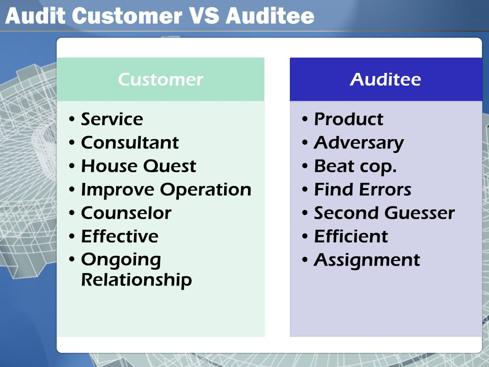 Audit Customer VS Auditee