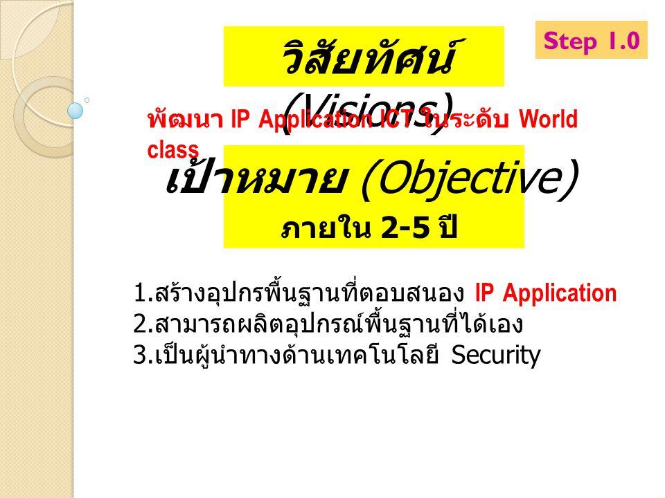 วิสัยทัศน์ (Visions) เป้าหมาย (Objective) ภายใน 2-5 ปี Step 1.0