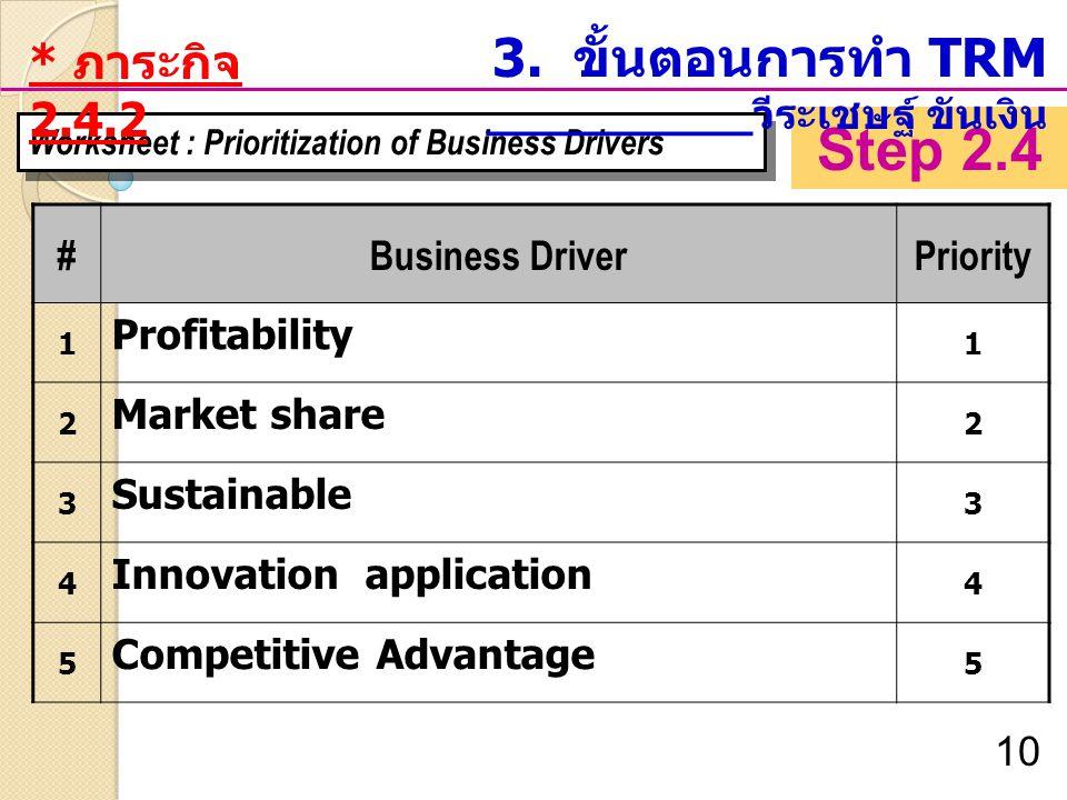 Step 2.4 3. ขั้นตอนการทำ TRM __________วีระเชษฐ์ ขันเงิน