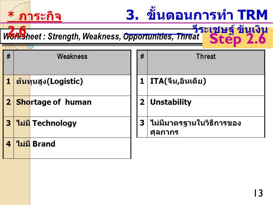 Step 2.6 3. ขั้นตอนการทำ TRM __________วีระเชษฐ์ ขันเงิน * ภาระกิจ 2.6