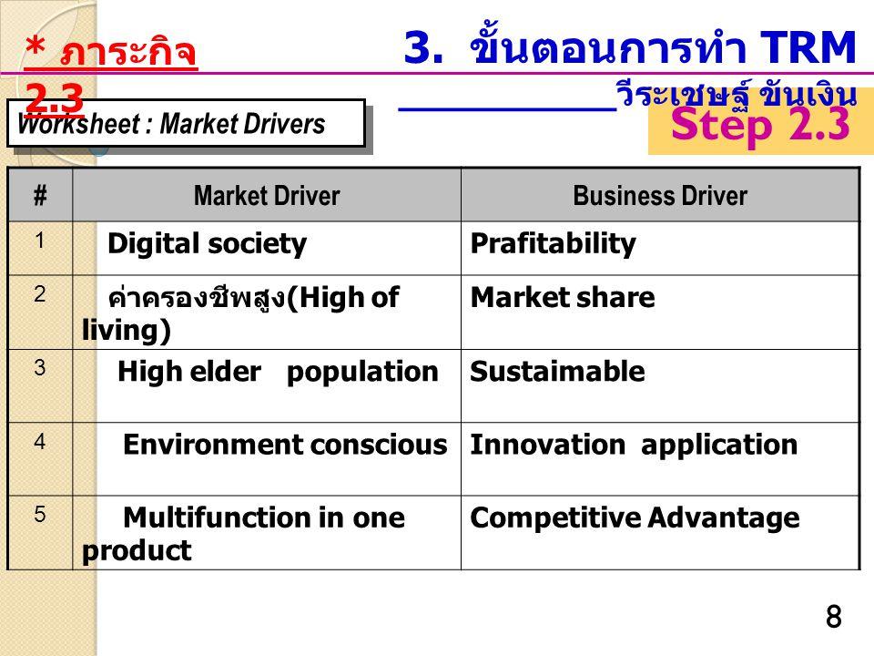 Step 2.3 3. ขั้นตอนการทำ TRM __________วีระเชษฐ์ ขันเงิน * ภาระกิจ 2.3