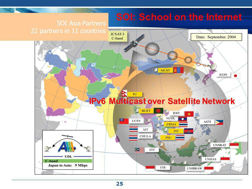 SOI Asia Partners 22 partners in 11 countries