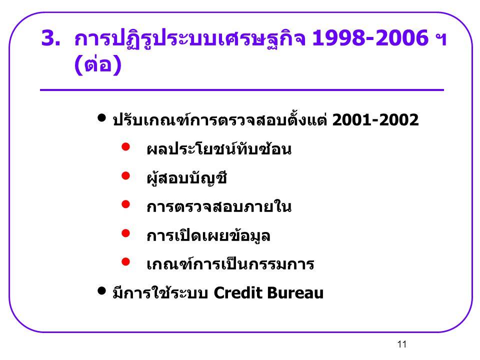 การปฏิรูประบบเศรษฐกิจ 1998-2006 ฯ (ต่อ)
