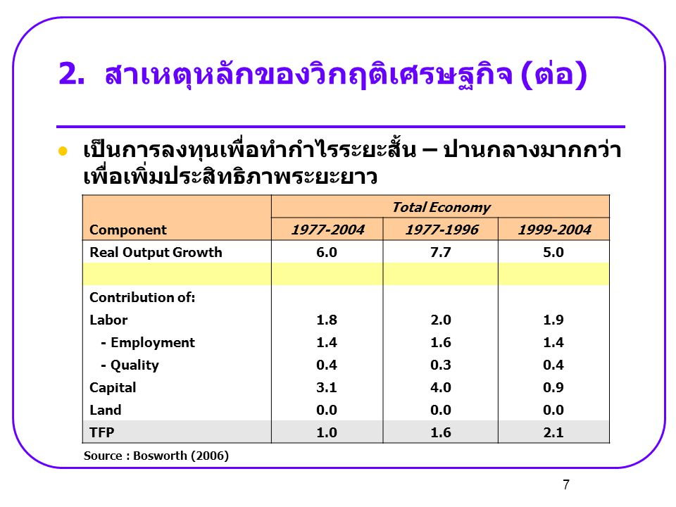สาเหตุหลักของวิกฤติเศรษฐกิจ (ต่อ)