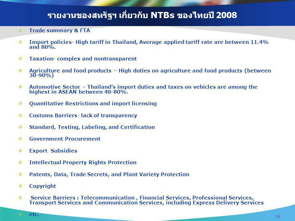 รายงานของสหรัฐฯ เกี่ยวกับ NTBs ของไทยปี 2008