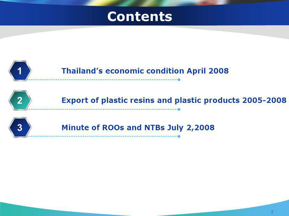 Contents Thailand's economic condition April 2008