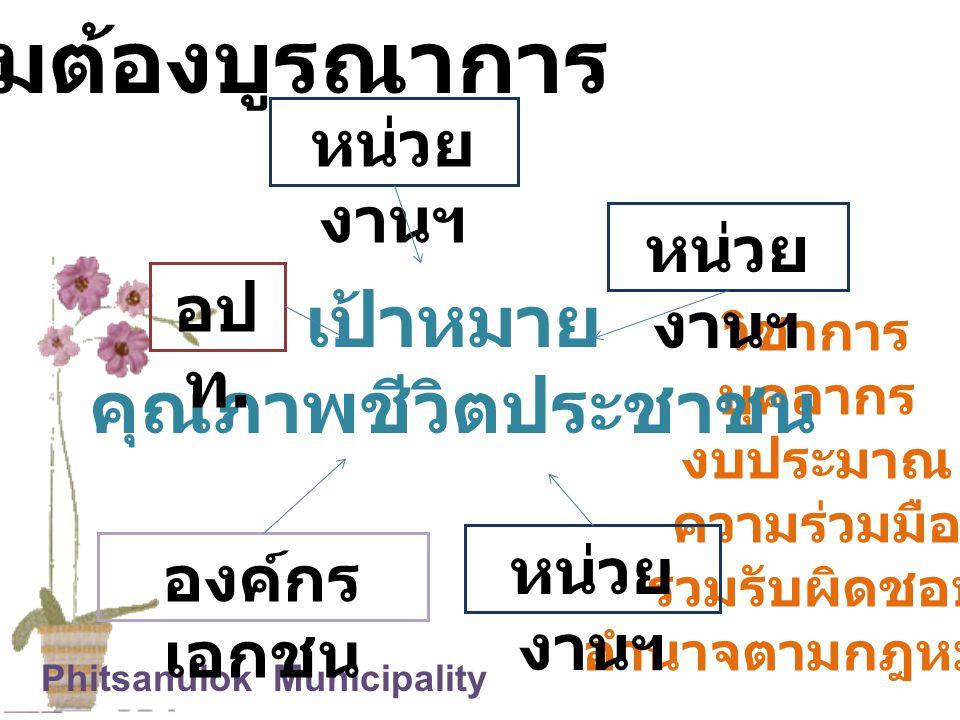 Phitsanulok Municipality