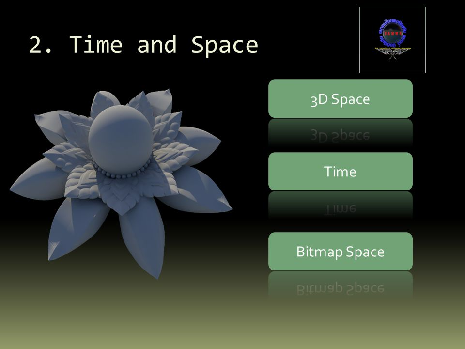 2. Time and Space 3D Space Time Bitmap Space