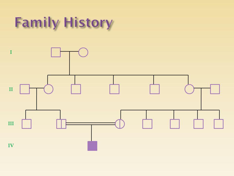 Family History I II III IV