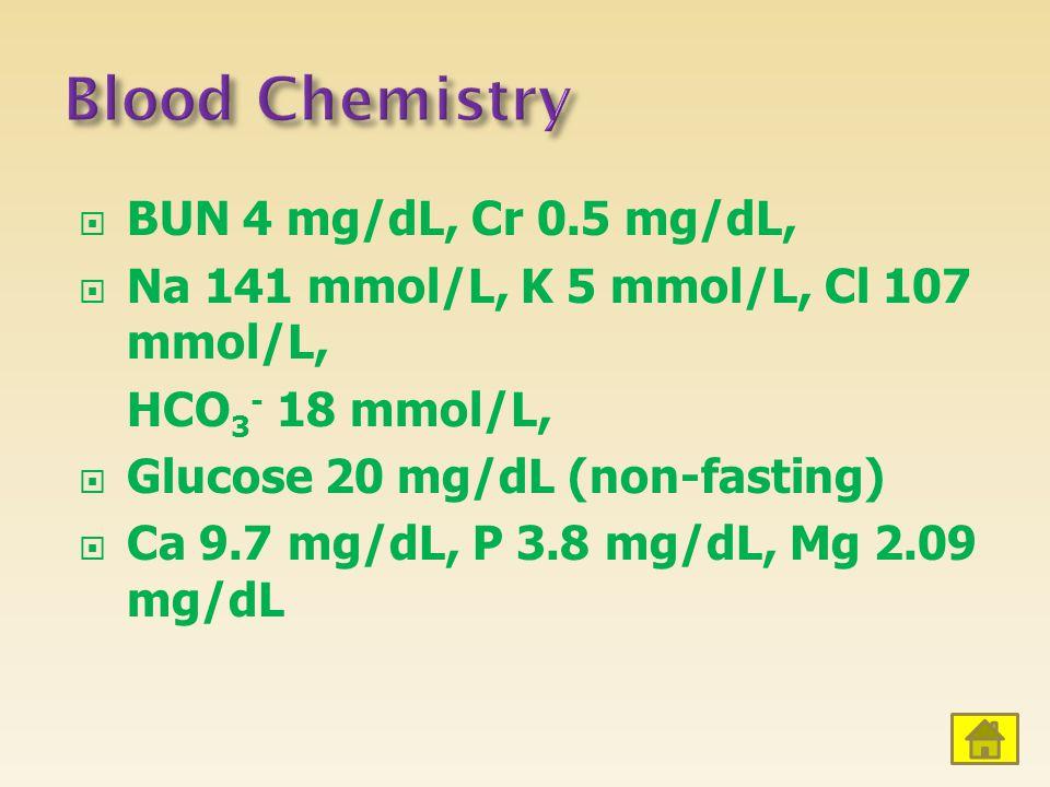 Blood Chemistry BUN 4 mg/dL, Cr 0.5 mg/dL,