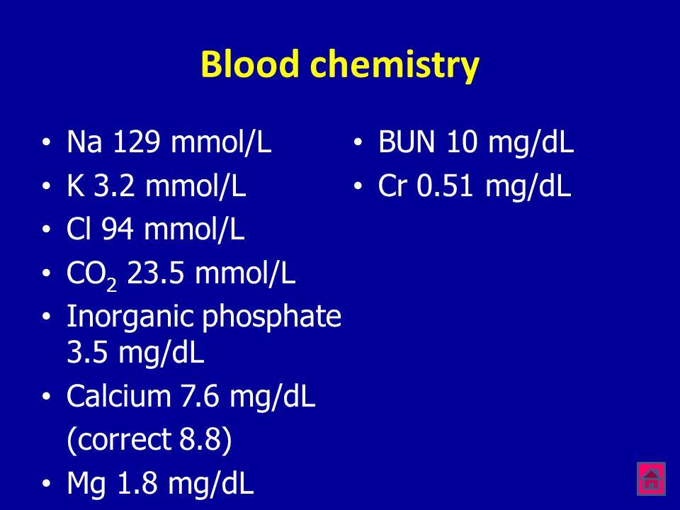 Blood chemistry Na 129 mmol/L K 3.2 mmol/L Cl 94 mmol/L