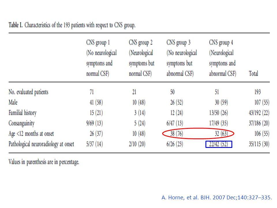 A. Horne, et al. BJH. 2007 Dec;140:327–335.