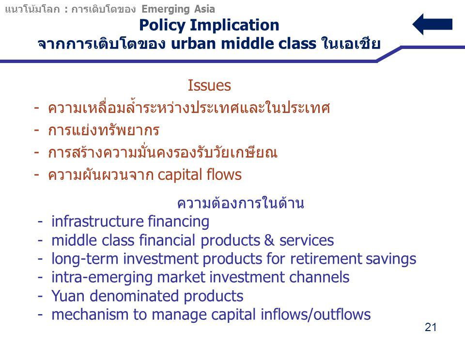 Policy Implication จากการเติบโตของ urban middle class ในเอเชีย