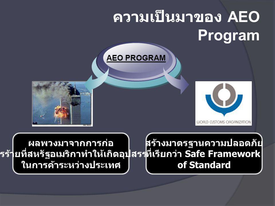 ความเป็นมาของ AEO Program