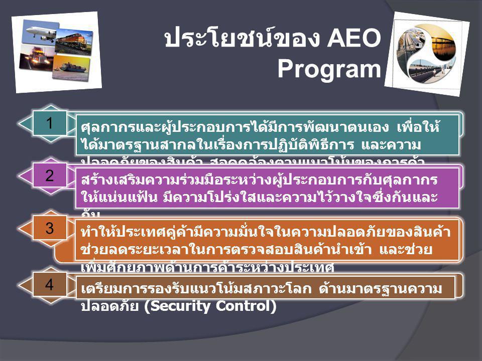 ประโยชน์ของ AEO Program