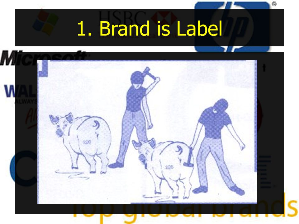 1. Brand is Label