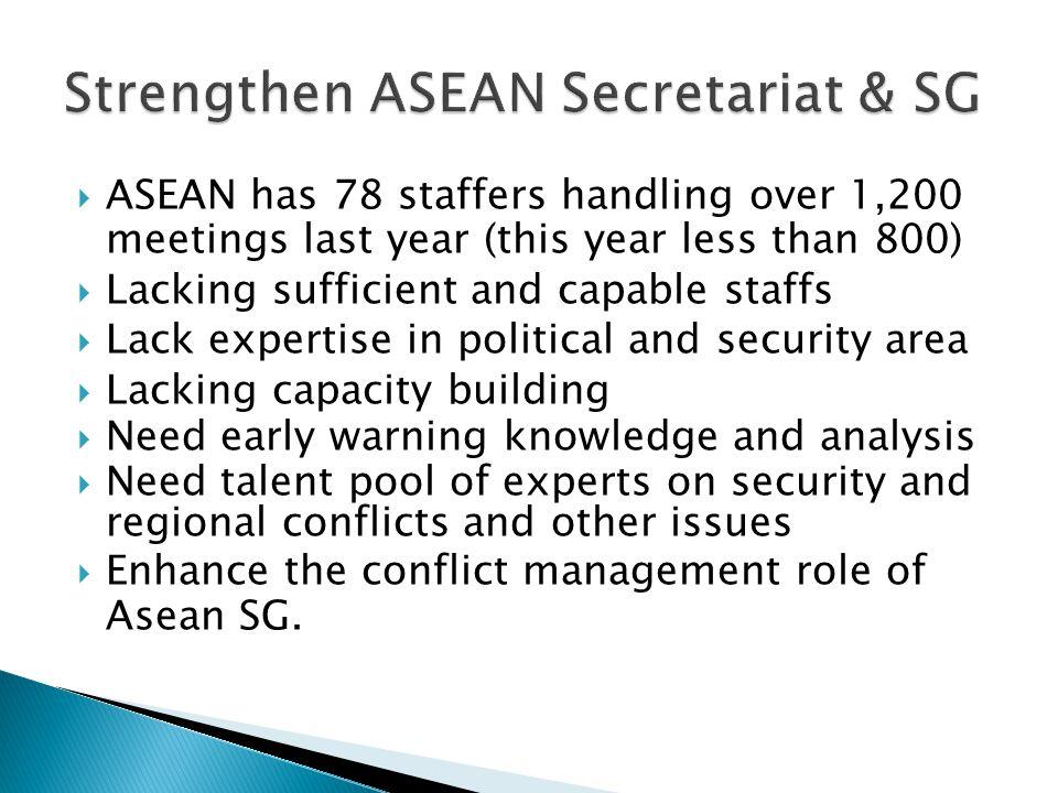 Strengthen ASEAN Secretariat & SG
