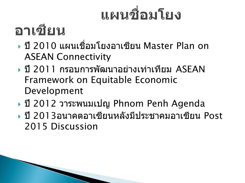 แผนชื่อมโยงอาเซียน ปี 2010 แผนเชื่อมโยงอาเซียน Master Plan on ASEAN Connectivity.