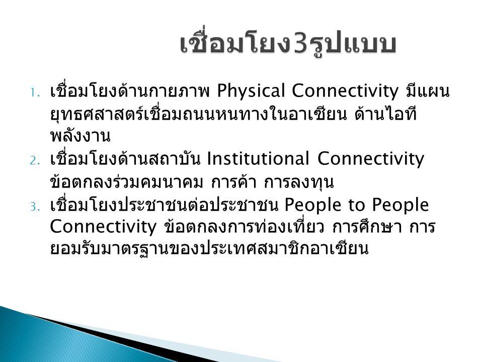 เชื่อมโยง3รูปแบบ เชื่อมโยงด้านกายภาพ Physical Connectivity มีแผนยุทธศสาสตร์ เชื่อมถนนหนทางในอาเซียน ด้านไอที พลังงาน.