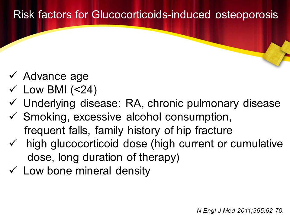 Risk factors for Glucocorticoids-induced osteoporosis