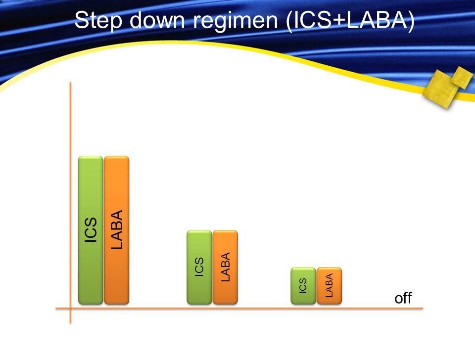Step down regimen (ICS+LABA)