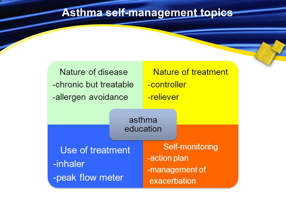 Asthma self-management topics