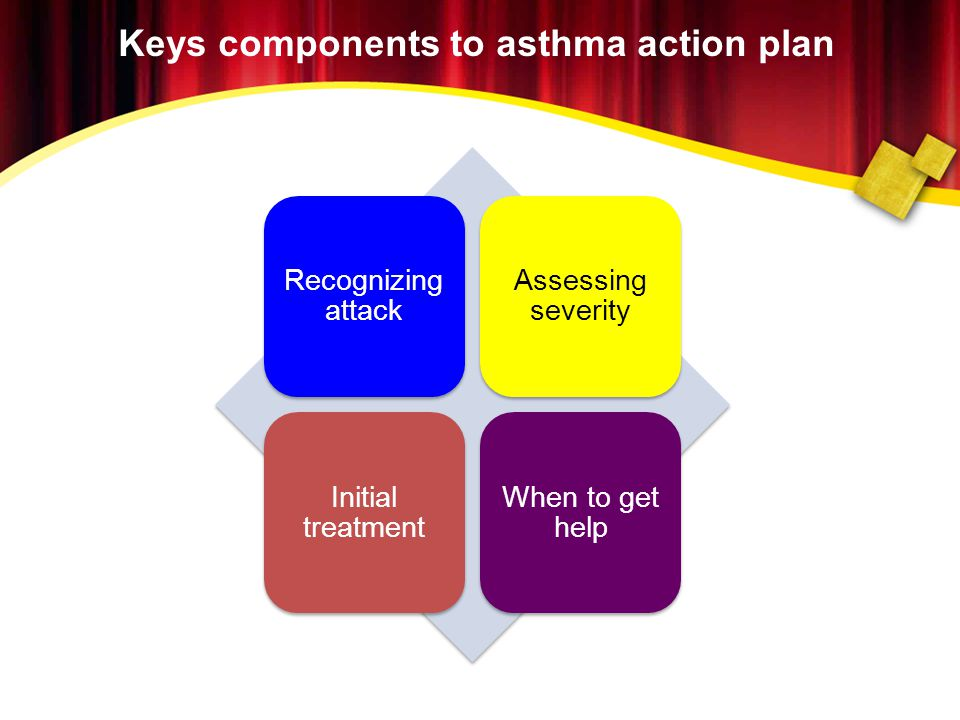 Keys components to asthma action plan