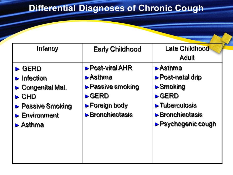 Differential Diagnoses of Chronic Cough