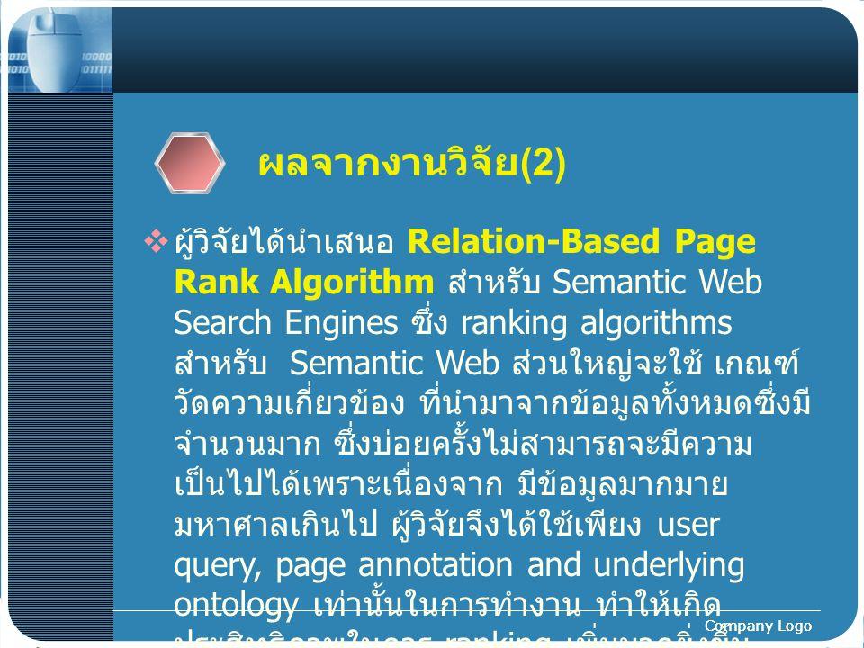 ผลจากงานวิจัย(2)