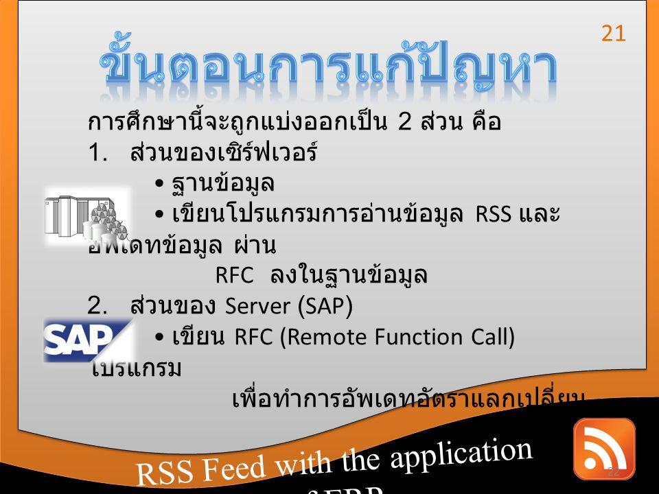 ขั้นตอนการแก้ปัญหา RSS Feed with the application of ERP 21