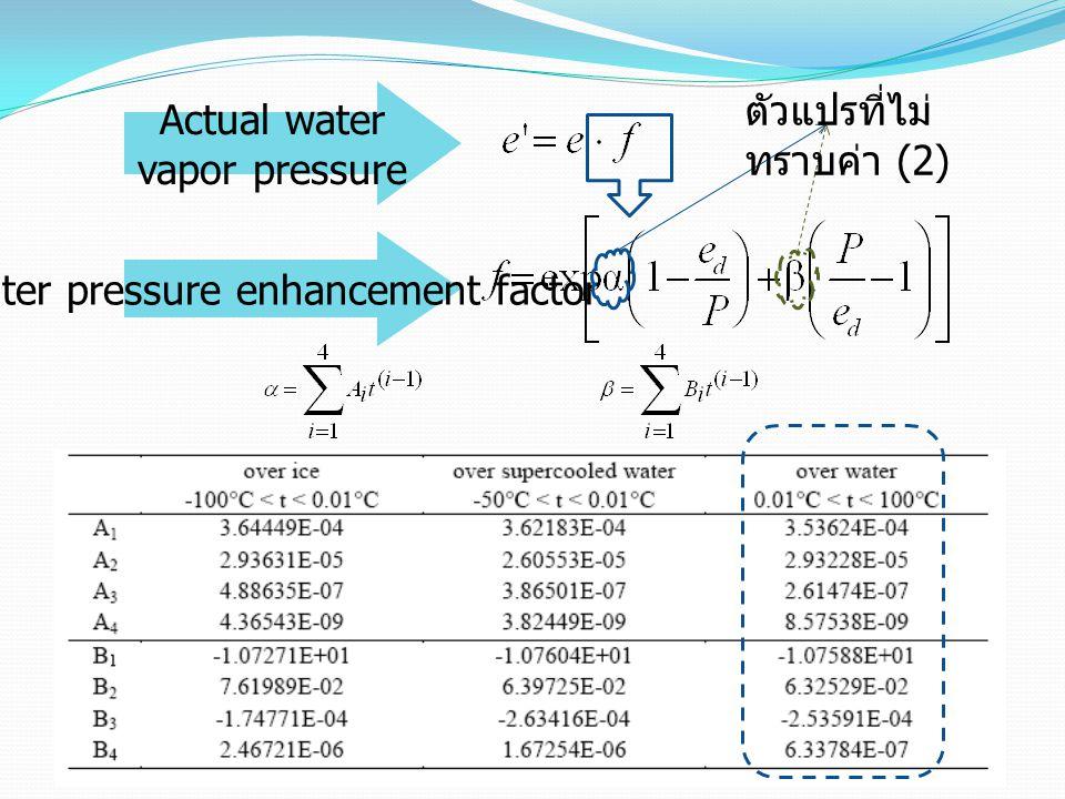 Water pressure enhancement factor