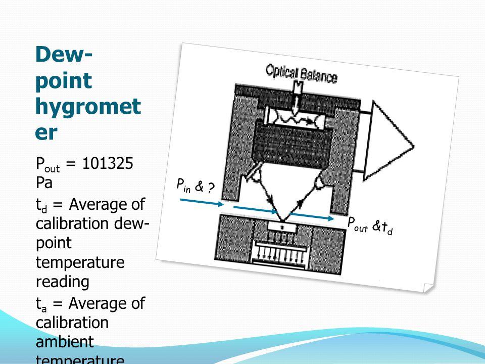 Dew-point hygrometer Pout = 101325 Pa