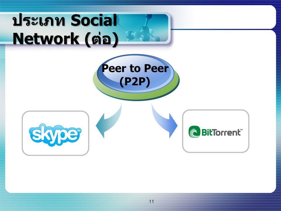 ประเภท Social Network (ต่อ)