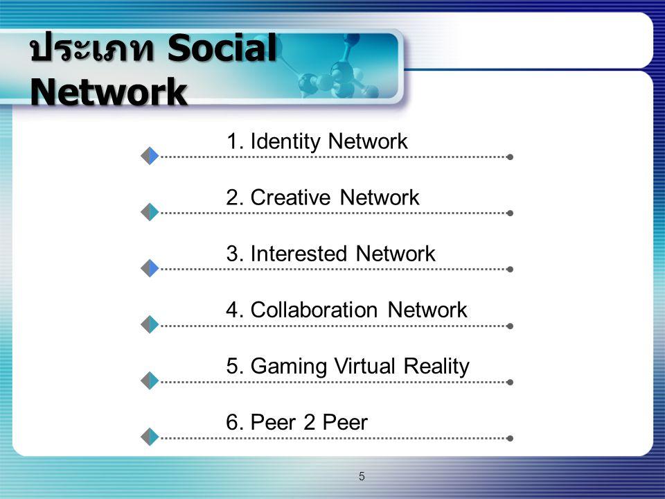 ประเภท Social Network 1. Identity Network 2. Creative Network