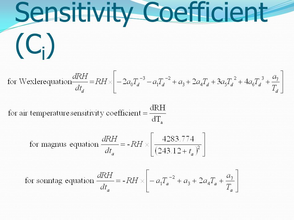 Sensitivity Coefficient (Ci)