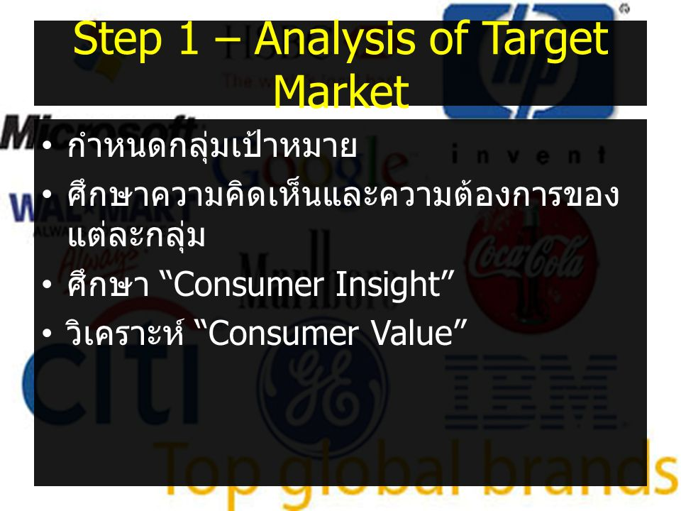 Step 1 – Analysis of Target Market