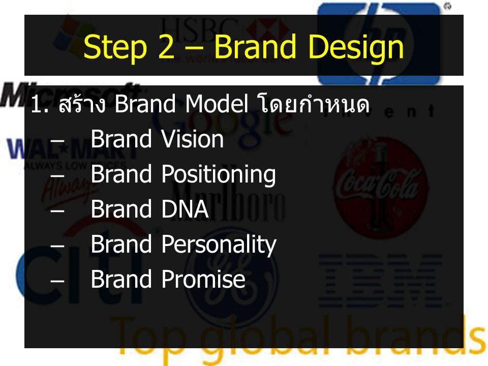Step 2 – Brand Design 1. สร้าง Brand Model โดยกำหนด Brand Vision